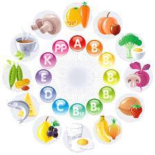 modifiche delle vitamine e dei sali minerali durante la cottura